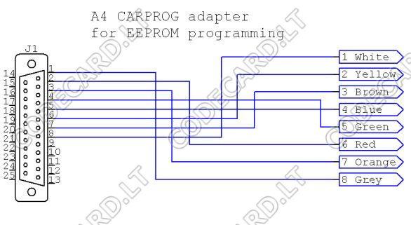 carprog-A6-SOIC8-Clip-wiring-3