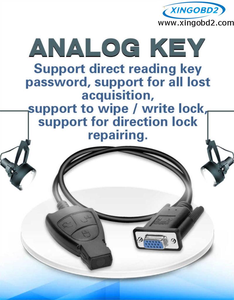 simulate-key-799x1024