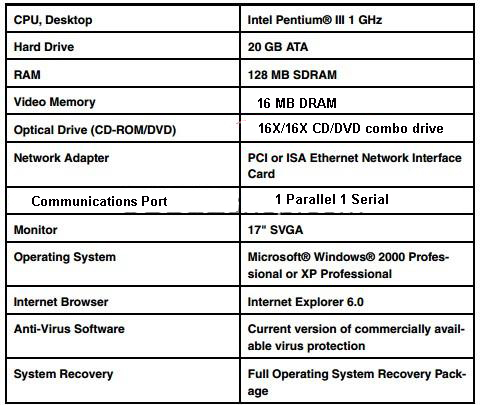 tech2-SPS-operating-system1